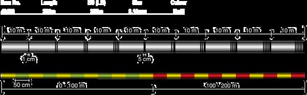 Označená šnůra na marker a spod